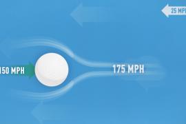 Headwind vs Tailwind