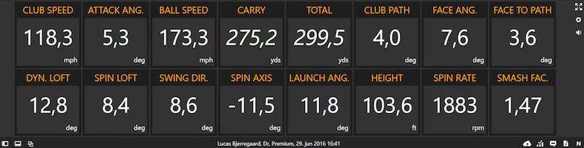Model Swing Lucas Bjerregaard - Driver - TrackMan Numbers