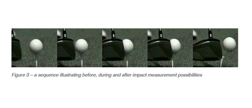 TrackMan Impact Golf