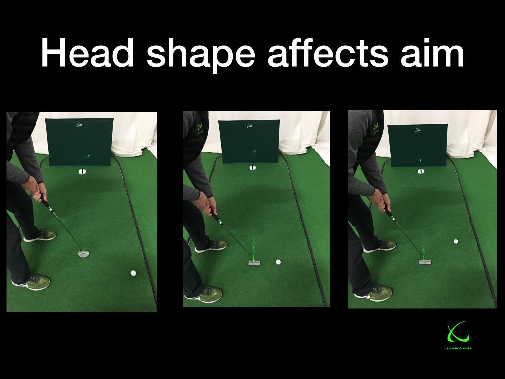 Head shape affects aim on putting
