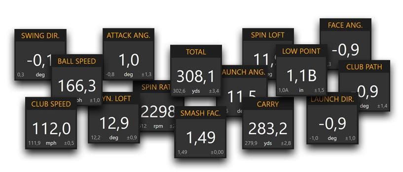 40+ TrackMan Parameters